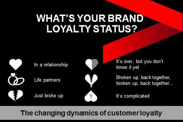 How can marketers increase customer loyalty?